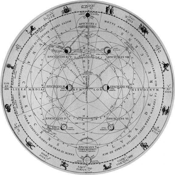Lunar Astrology